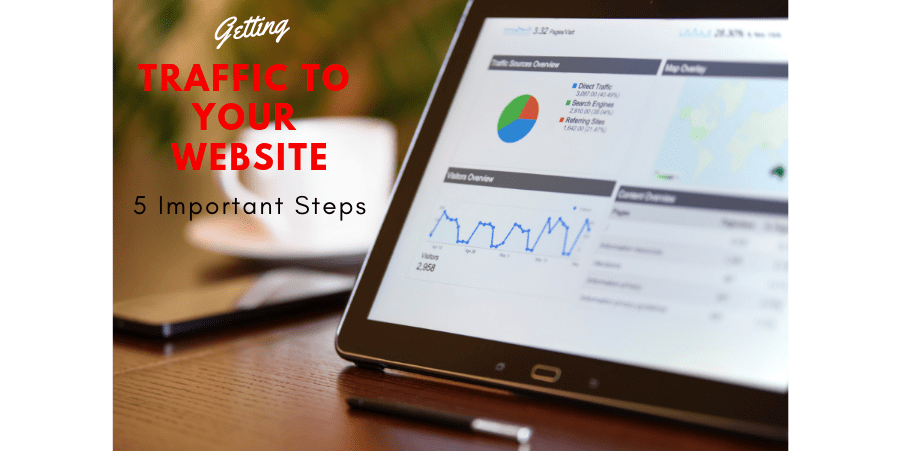 How To Get Traffic To A New Website